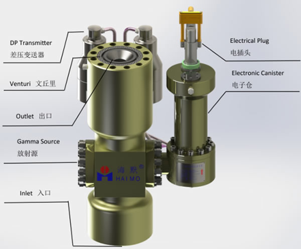 Haimo Subsea Multiphase Flow Meter (SMPFM)